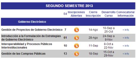 OAS 2 Semestre 2013